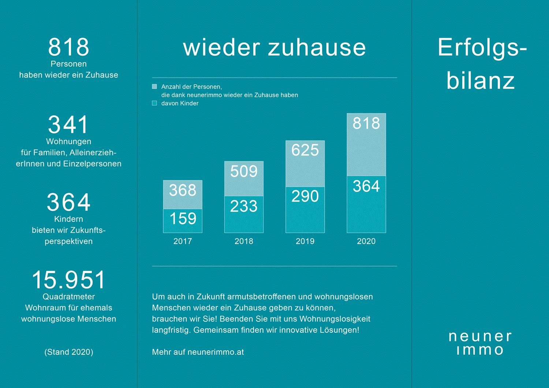 2020 Zahlen 1
